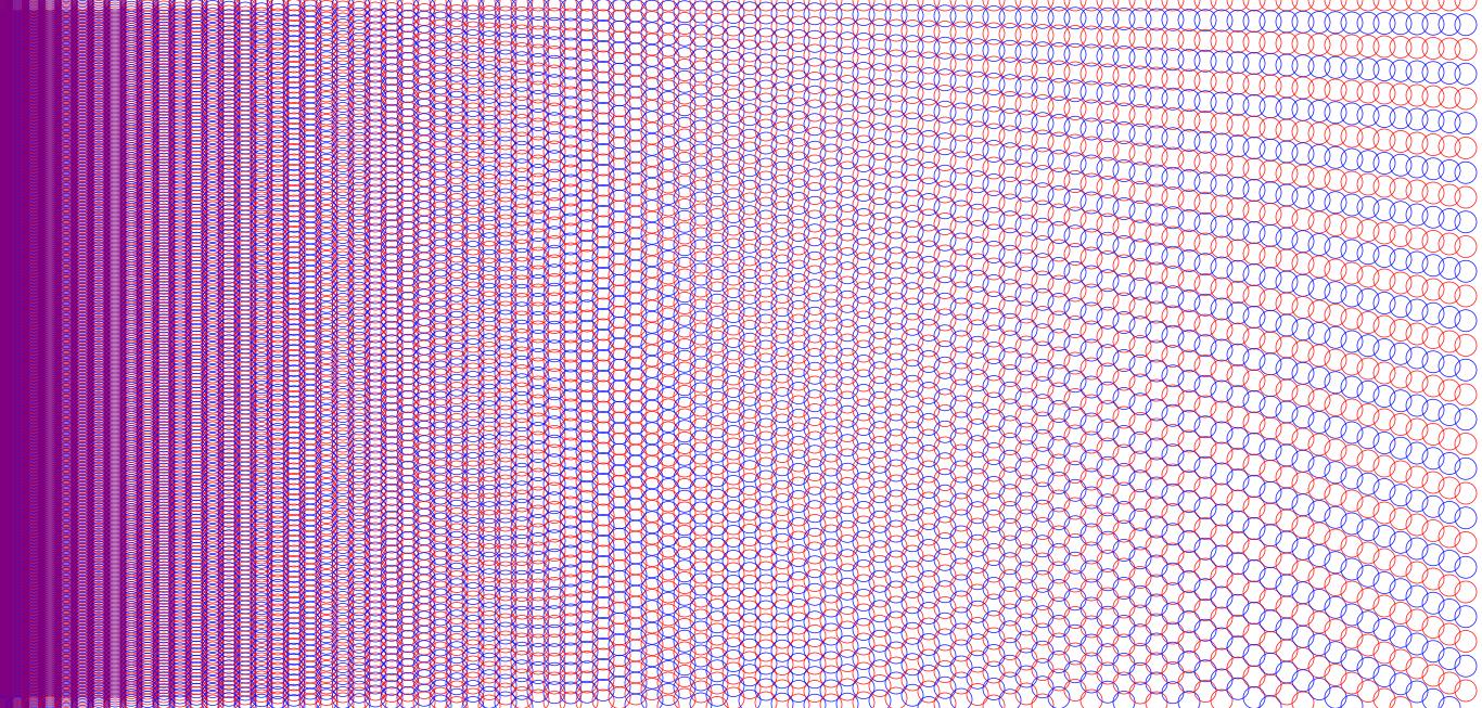 varied circle spacing and color